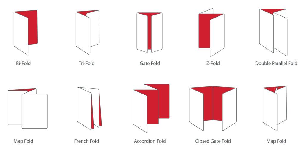 Cách gấp Brochure - Tờ gấp