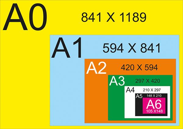 Các kích thước khổ A